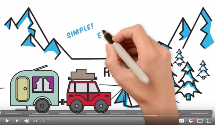 Whiteboard Explainer Video